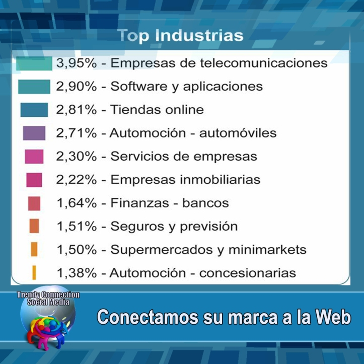 Admetricks_1019_industrias