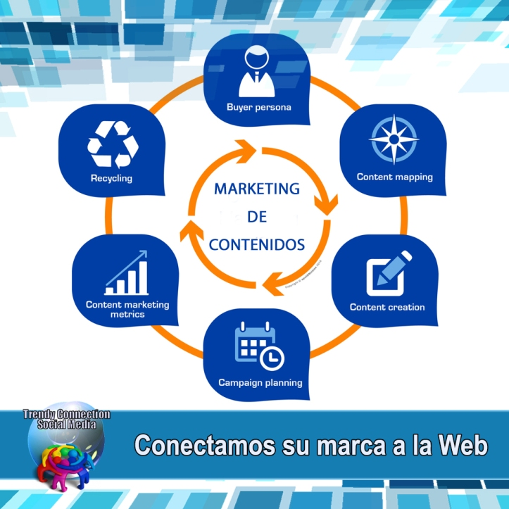 content-marketing-mIERCOLES